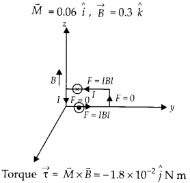NCERT Solutions for Class 12 Physics Chapter 4 Moving Charges and Magnetism 45