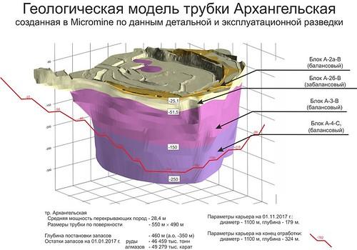 Как добывают алмазы под Архангельском 2