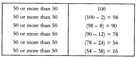 CBSE Sample Papers for Class 10 Maths Paper 10 28