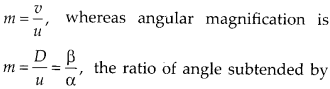 NCERT Solutions for Class 12 Physics Chapter 9 Ray Optics and Optical Instruments 73