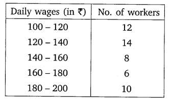 NCERT Solutions for Class 10 Maths Chapter 14 Statistics 3