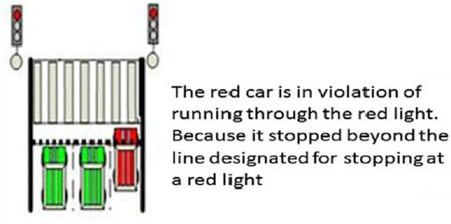 3337 4 Important Rules to avoid Traffic Violations at Traffic Signals in Saudi Arabia 02