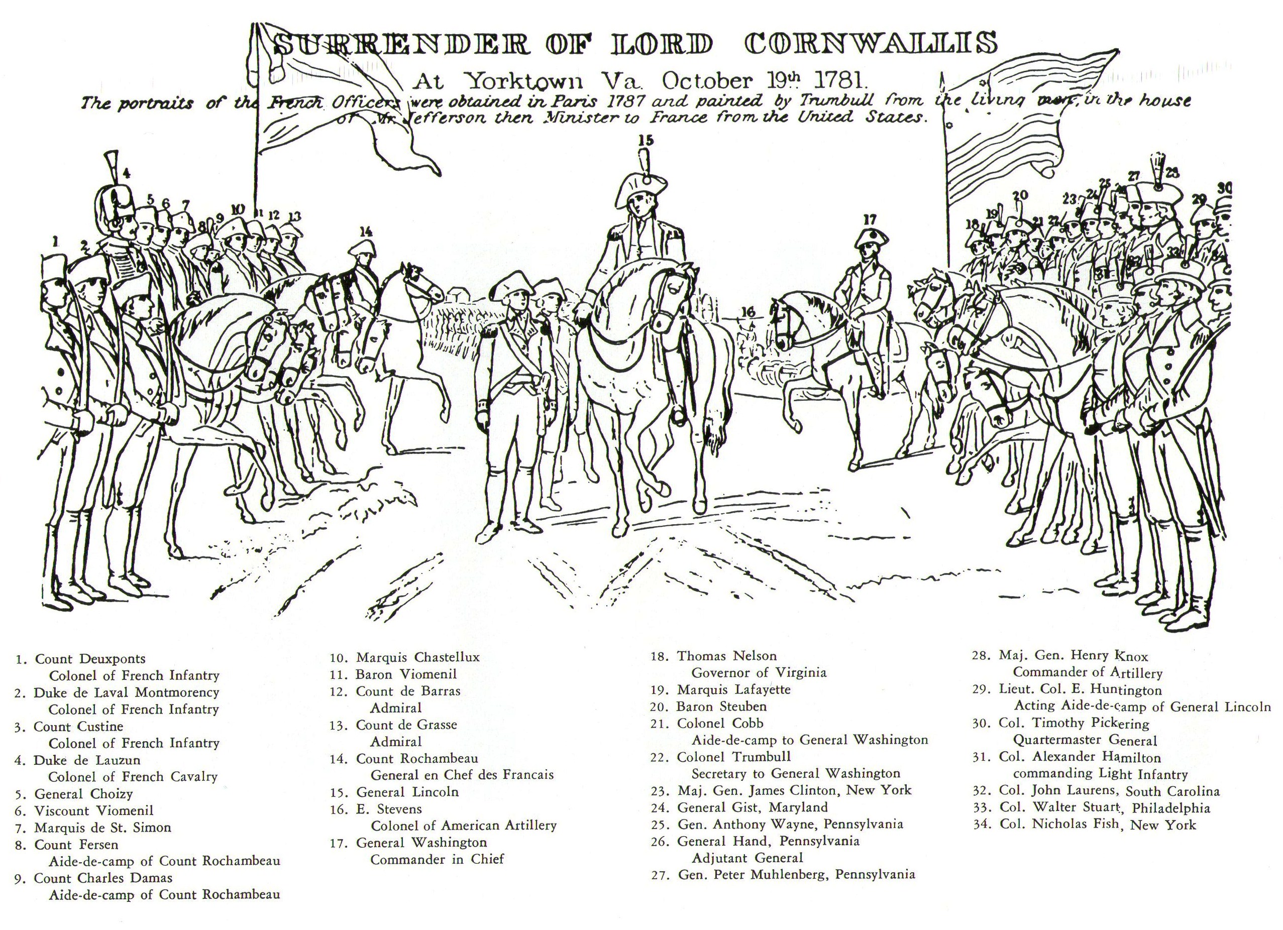 Key to John Trumbull's Surrender of Lord Cornwallis from Art of the United States Capitol, page 145, Washington, D.C.: U.S. Government Printing Office, 1978.