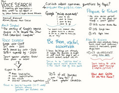 How Voice Search is Impacting Your organization by @tsunela #edUiConf #edui2018 @eduiconf #sketchnotes