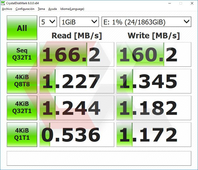 DiskMark HDD Seagate 2 TB OverCluster
