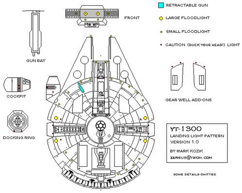 Millennium Falcon 35
