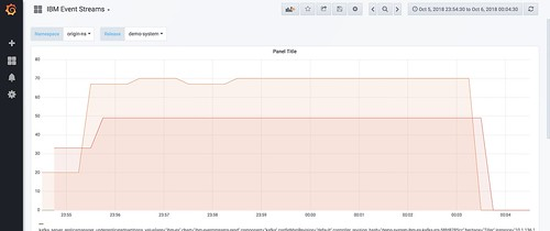 eventstreams-monitoring-20181006-23