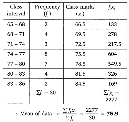 NCERT Solutions for Class 10 Maths Chapter 14 Statistics 8