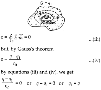 NCERT Solutions for Class 12 Physics Chapter 1 Electric Charges and Fields 28