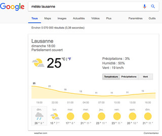 Google Quick Answer Box Météo