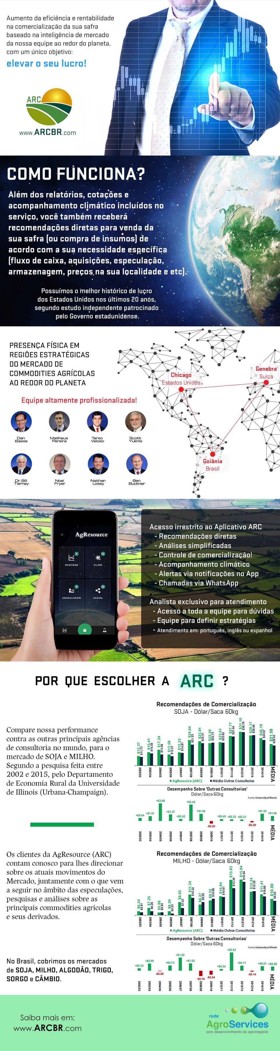 DESCRITIVO - Produto 1 - ARC Consultoria em comercialização de safra