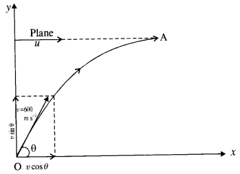 NCERT Solutions for Class 11 Physics Chapter 4.52