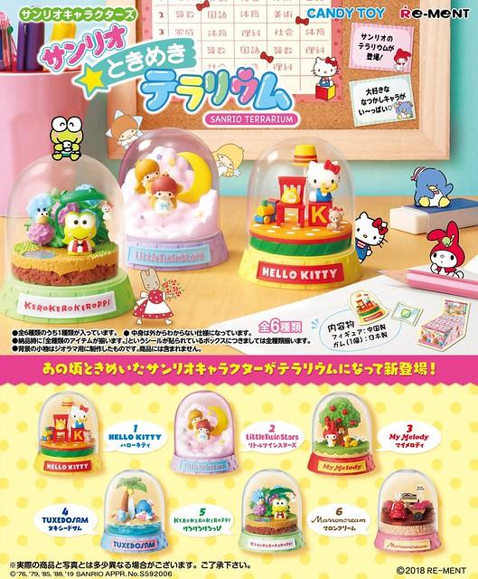 RE-MENT「三麗鷗角色人物  水晶球」盒玩作品!サンリオキャラクターズ サンリオときめきテラリウム