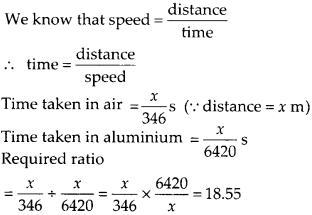 NCERT Solutions for Class 9 Science Chapter 12 Sound 9