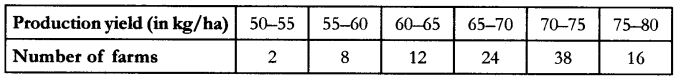 CBSE Sample Papers for Class 10 Maths Paper 10 4