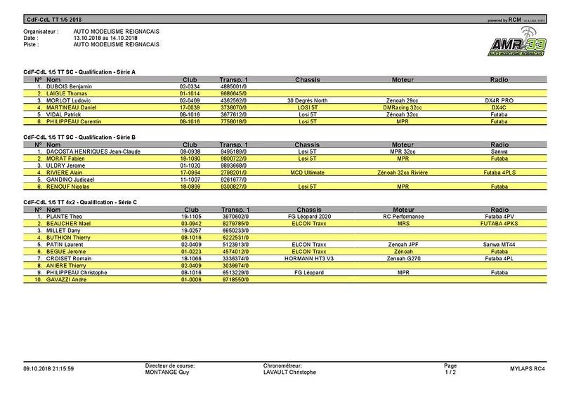 CdF-CdL -- Séries_Page_1