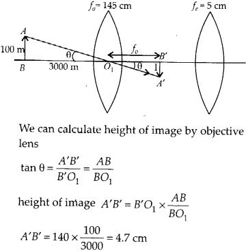 NCERT Solutions for Class 12 Physics Chapter 9 Ray Optics and Optical Instruments 84