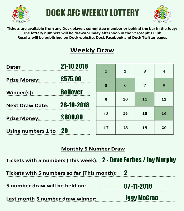 Lottery results 21-10-16