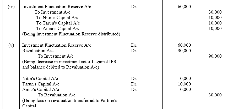 TS Grewal Accountancy Class 12 Solutions Chapter 3 Change in Profit Sharing Ratio Among the Existing Partners Q18.1