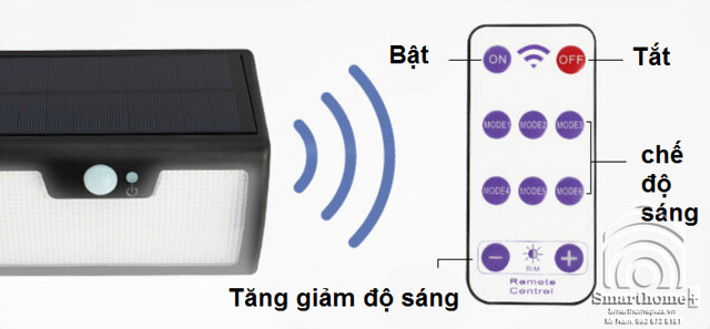 den-nang-luong-mat-troi-cam-bien-treo-tuong-40-led-sl48