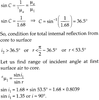 NCERT Solutions for Class 12 Physics Chapter 9 Ray Optics and Optical Instruments 42