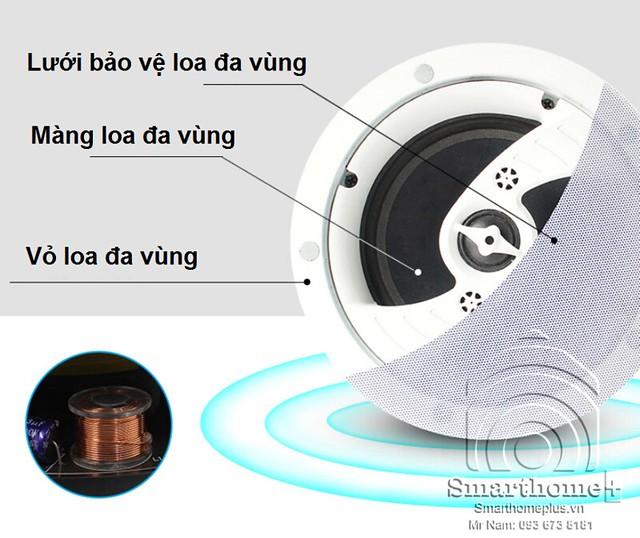 man-hinh-dieu-khien-am-thanh-da-vung-da-phuong-tien-geeklink-yzx-001
