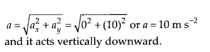 NCERT Solutions for Class 11 Physics Chapter 5 Law of Motion 11