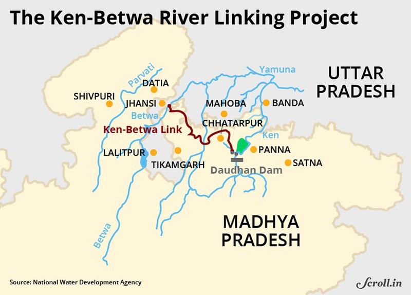 केन-बेतवा नदी जोड़ परियोजना