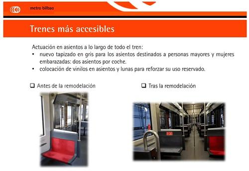 Bien (y mal) a Metro Bilbao