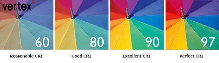 color rendering index of led lownlight