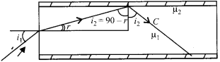NCERT Solutions for Class 12 Physics Chapter 9 Ray Optics and Optical Instruments 39