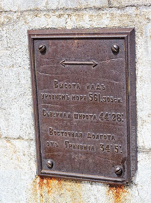 древняя высота над уровнем моря на Ай-Петри