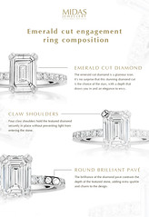 Emerald Cut Engagement Ring Composition