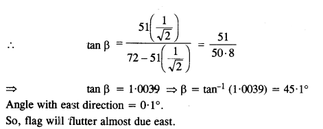 NCERT Solutions for Class 11 Physics Chapter 4.15