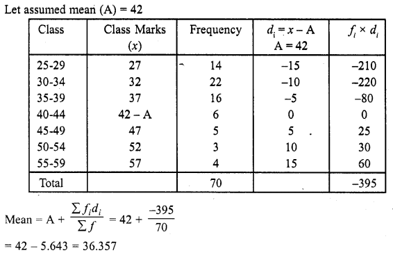 Maths RD Sharma Class 10 Solutions Chapter 7 Statistics