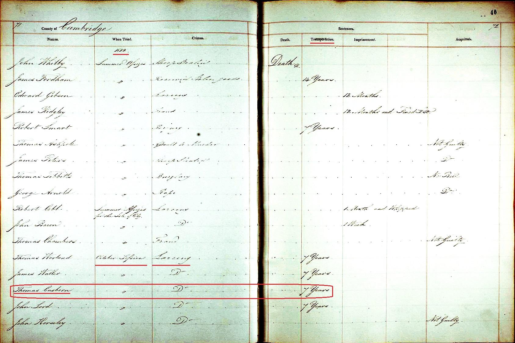Court proceeding 1822 marked