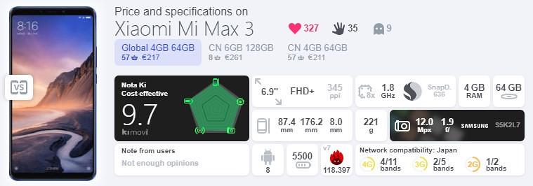 Light in the box Xiaomi Mi Max 3 (2)