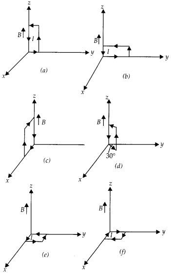 NCERT Solutions for Class 12 Physics Chapter 4 Moving Charges and Magnetism 42