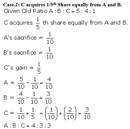 TS Grewal Accountancy Class 12 Solutions Chapter 3 Change in Profit Sharing Ratio Among the Existing Partners Q4.1