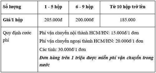 Bảng giá bán giao về tận nhà của Tpcn Vương Lão Kiện
