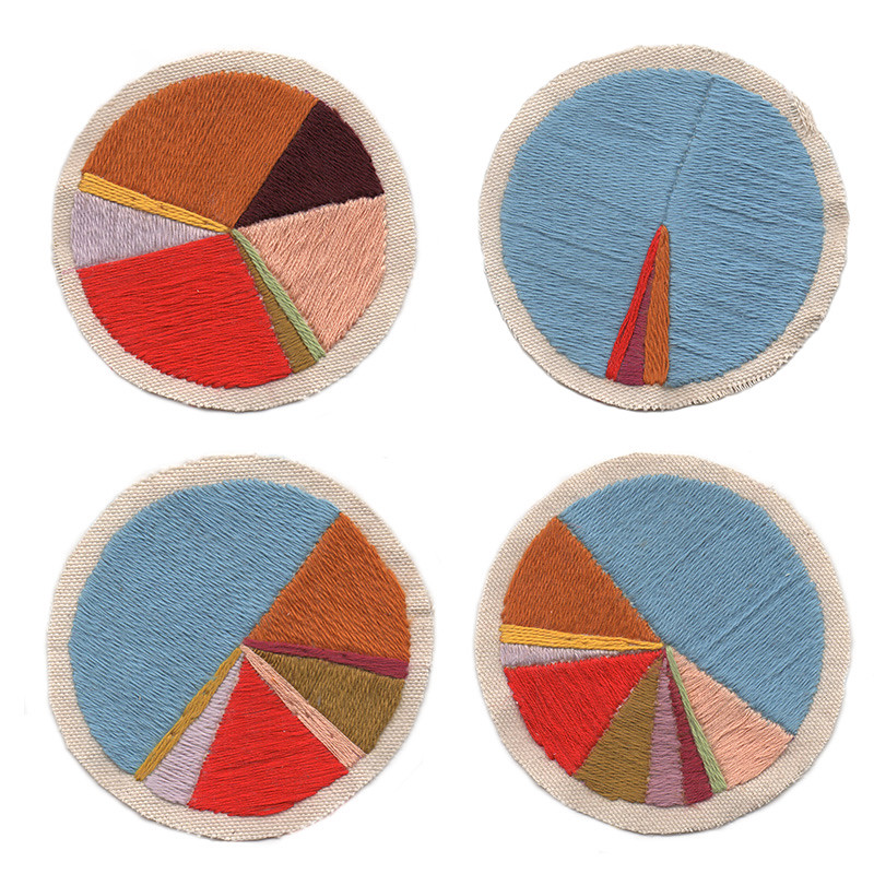 woven pie charts