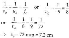 NCERT Solutions for Class 12 Physics Chapter 9 Ray Optics and Optical Instruments 25