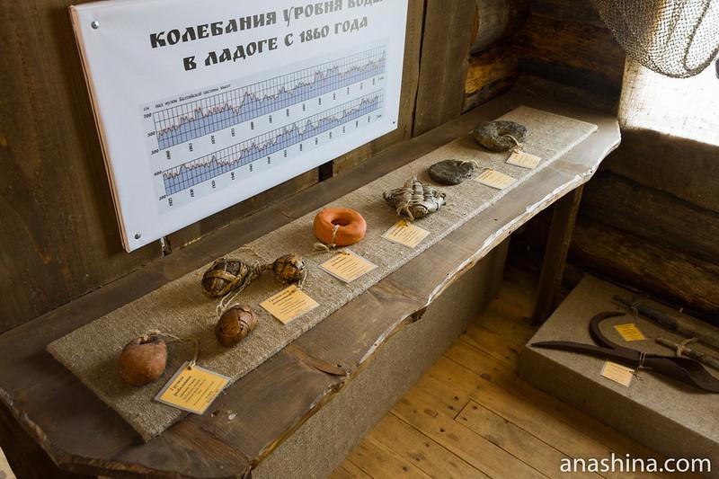 Рыболовные грузила, музей Ладоги, Сортавала