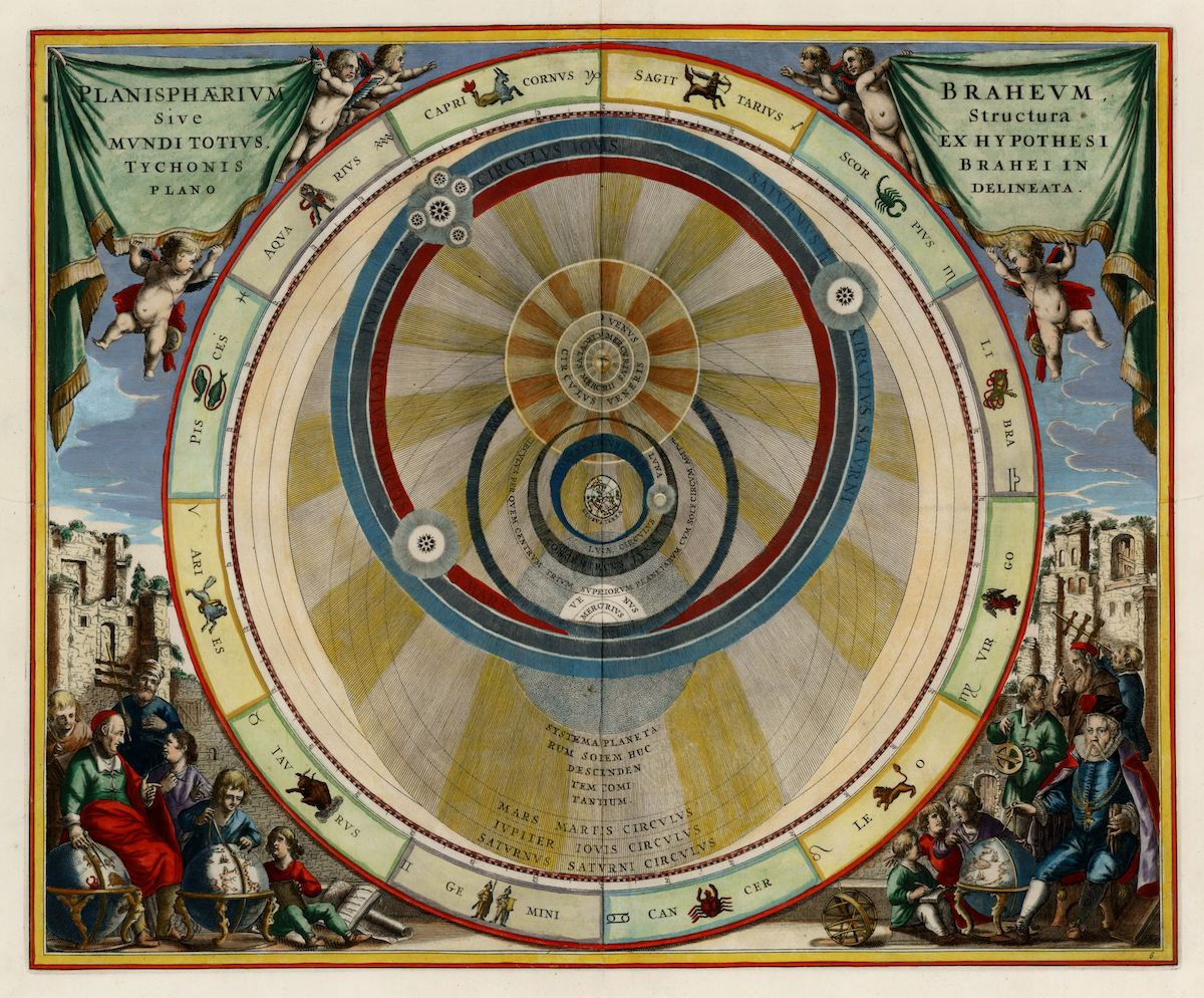 The Celestial Atlas Of Andreas Cellarius 1660 Public Domain Tycho Brahe Solar System Diagramjpg Planes According To
