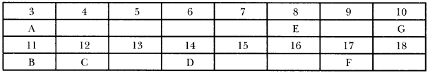 CBSE Sample Papers for Class 10 Science Paper 9 16