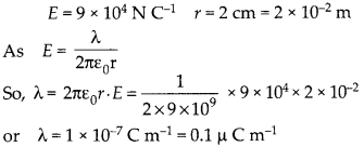 NCERT Solutions for Class 12 Physics Chapter 1 Electric Charges and Fields 21