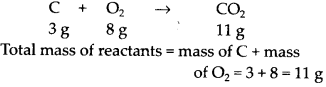 NCERT Solutions for Class 9 Science Chapter 3 Atoms and Molecules 11