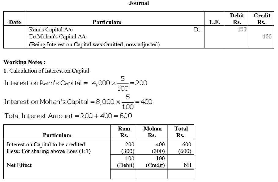 TS Grewal Accountancy Class 12 Solutions Chapter 1 Accounting for Partnership Firms - Fundamentals Q62