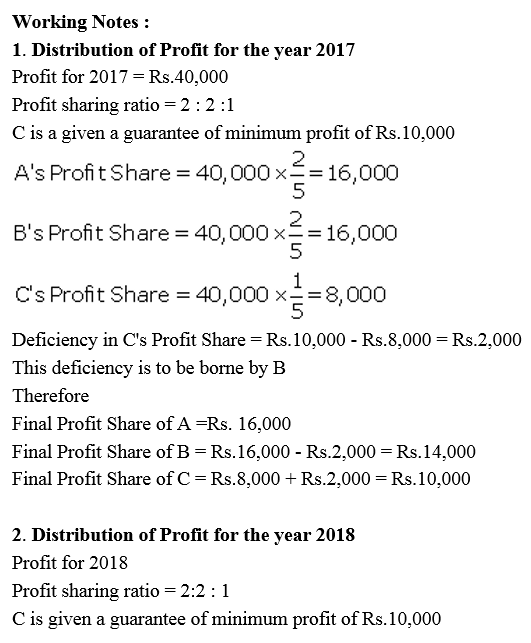 TS Grewal Accountancy Class 12 Solutions Chapter 1 Accounting for Partnership Firms - Fundamentals Q82.1