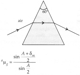 NCERT Solutions for Class 12 Physics Chapter 9 Ray Optics and Optical Instruments 011